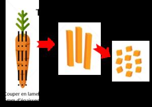 taille des légumes macédoine