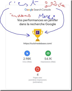 performance google